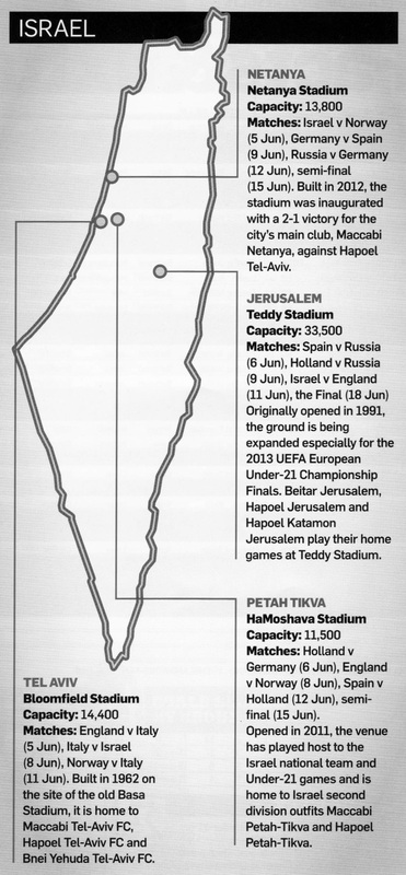Football Association gets political with Israeli Map